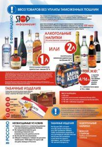 Сколько алкоголя можно ввозить в Беларусь